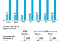 Barrios de Pie analiza el informe sobre la pobreza de la UCA