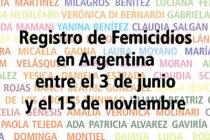Registro de femicidios. Sin Ellas NO hay #NiUnaMenos
