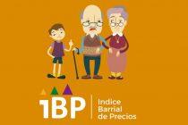 ISEPCi: Los aumentos de los alimentos básicos no ceden