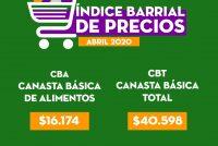 [Chaco] Una familia necesitó $40.598 para cubrir sus gastos en abril
