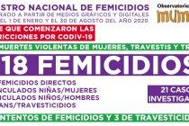 Observatorio MuMaLa. Nuevos datos del registro de femicidios.