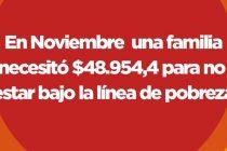 [Chaco] En Noviembre una Familia necesitó $48.954,43 para no ser pobre.