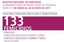 A 2 años del #NiUnaMenos 1 femicidio cada 26hs. Actividades