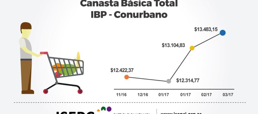 En 2017, los alimentos aumentaron 7,65%