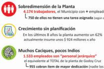 [Mendoza] Menos ñoquis, más servicios