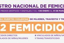Registro Nacional de Femicidios. Datos actualizados.