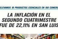 [San Luis] La inflación en el segundo cuatrimestre fue de 22,11% en 19 productos esenciales en San Luis