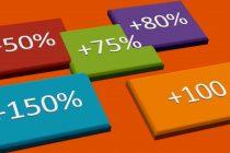 Los productos de la canasta básica de alimentos ya aumentaron mas de 50%