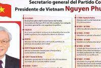 Nuestros saludos al nuevo presidente de Vietnam.