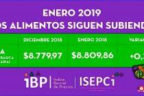 [Santiago del Estero] Enero. Una familia necesitó mas de $ 22.000 para no ser pobre