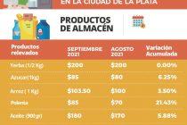[La Plata] Evaluación de precios en la ciudad.