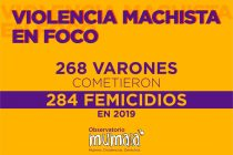 """[Santa Fe] Nuevo Informe: """"La Violencia Machista en Foco. Nuevas Masculinidades, por varones no violentos"""". Registro de Femicidas."""